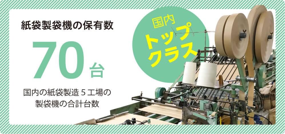 数字で見る大昭和紙工産業