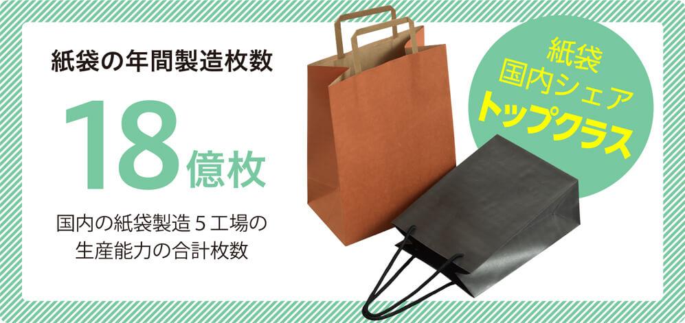 日本一の紙袋専門メーカー